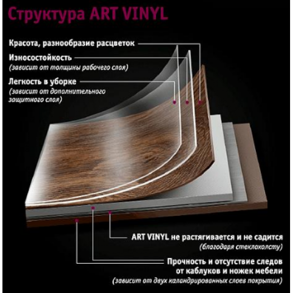 Плитка ПВХ TARKETT ART VINYL NEW AGE, 1 упаковка